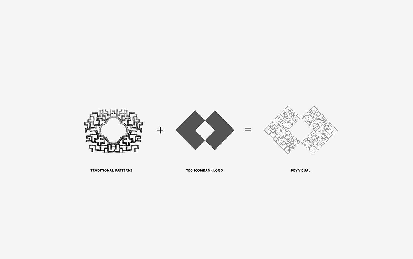 key visual concept-techcombank-bratus